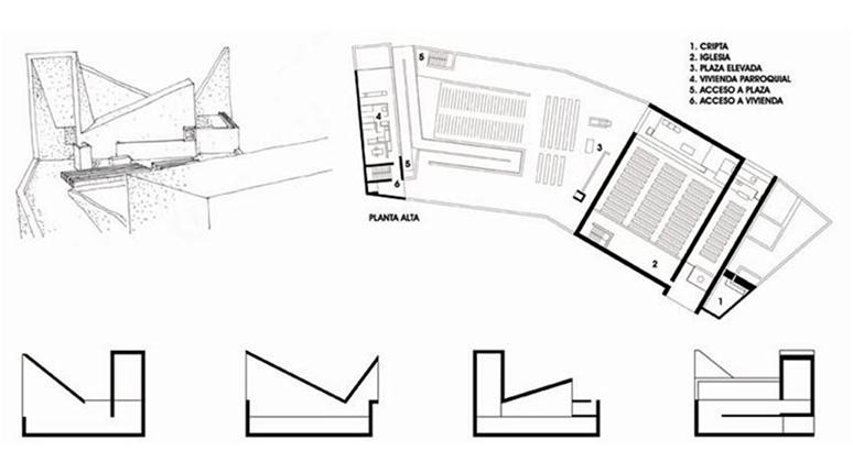 Planta de cubierta y secciones